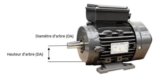 moteur-electrique-220-volts