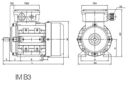 Schéma de fixation à pattes sur moteur B3