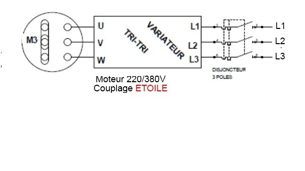Schéma couplage variateur tri-tri